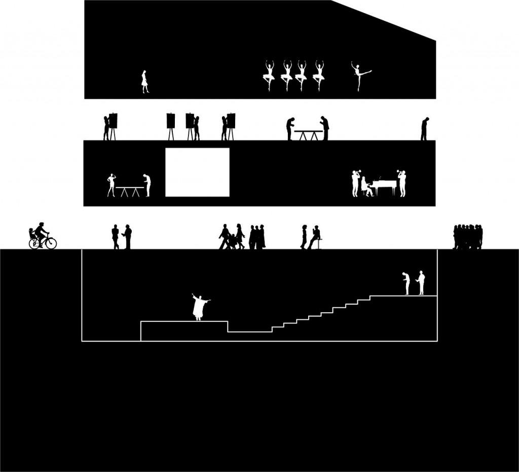 2 pdfa schéma coupe compressed 1024x931 - Centre d'animation Ken-Saro-Wiwa