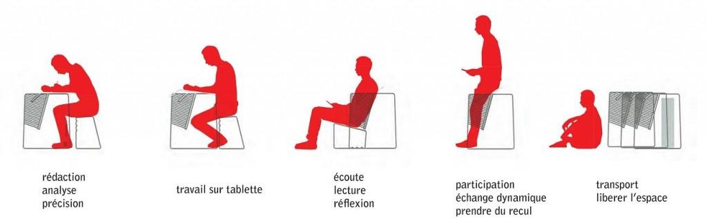 bougez+, différentes positions