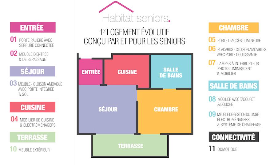 habitat seniors